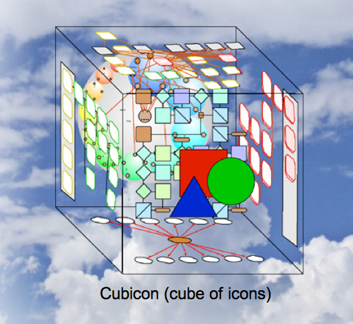 Cubicon System Cube Model